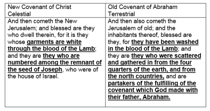 old covenant
