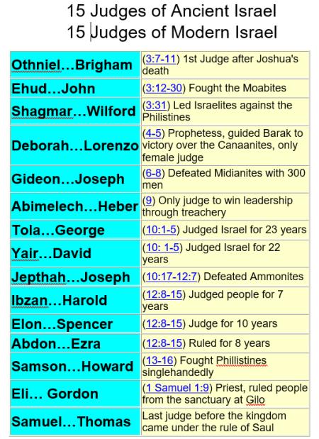 15-judges2