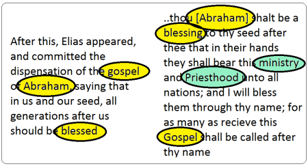 dispensation of the gospel of abraham